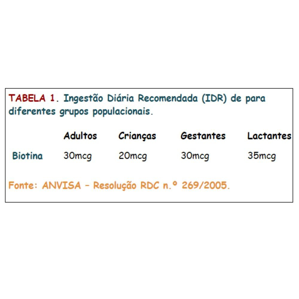 Biotina 30mcg     60 cápsulas de 400mg CHAMEL