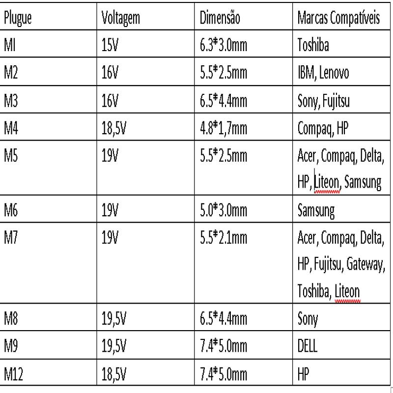 Fonte para Notebook Universal 90W com 10 Pinos Bivolt Fortrek