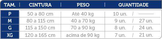 Fralda Geriatrica (para USO ADULTO)- Tamanho G - 5 Pacotes c/8 (total: 40 fraldas)