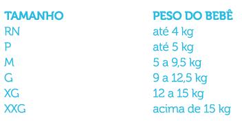 Fralda Mili ULTRA Seca - Tamanho M - Diurno - 14 Pacotes de 10 Fraldas (total: 140 Fraldas)