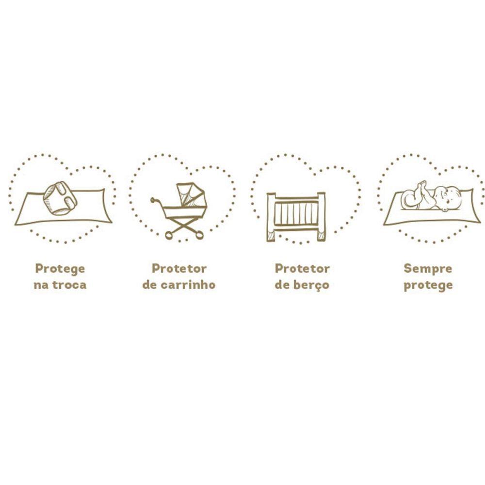 Trocador Descartável  ou Lençol Absorvente Mili -  4 Pacotes com 5 undiades (Total 20 lençóis)
