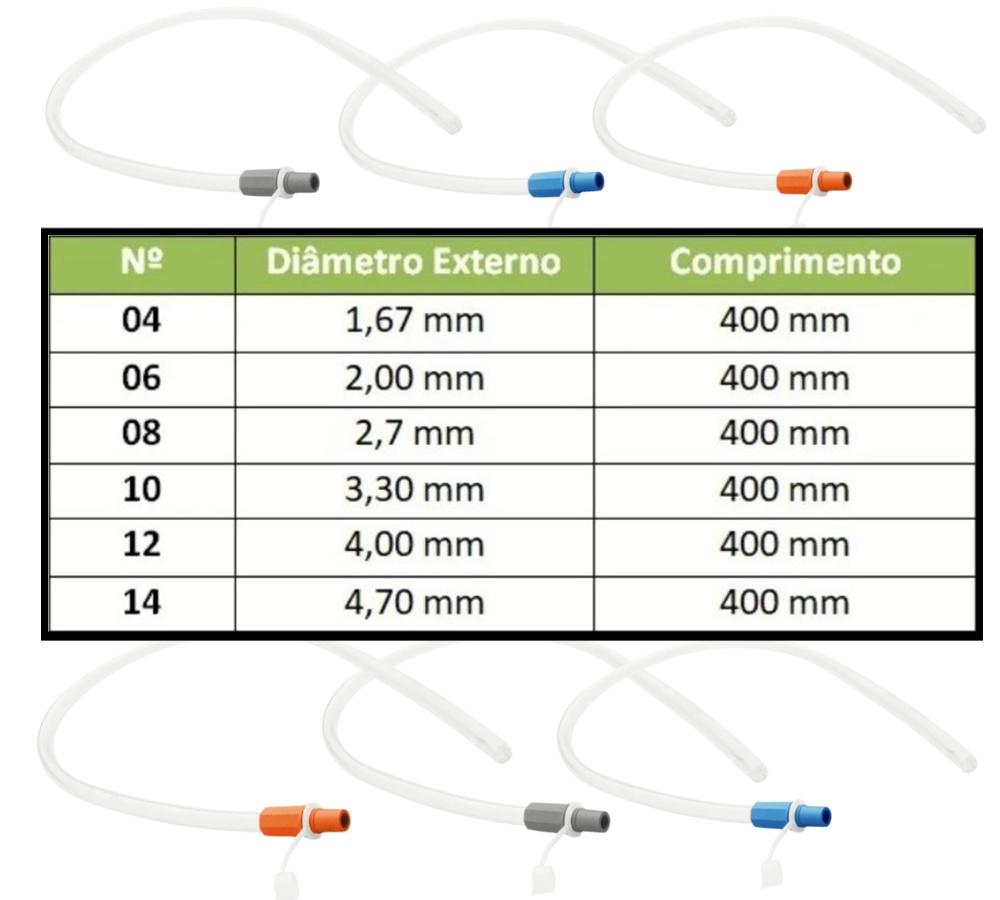 Sonda Uretral Alívio Bexiga Estéril Nº 8 - Embramed - 100 Unidades