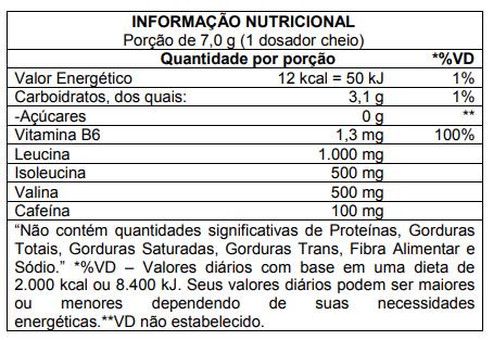 Bcaa 2:1:1 210g Piña Colada Atlhetica Nutrition  - KFit Nutrition