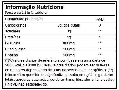 BCAA Platinum 60 Tabs Muscletech  - KFit Nutrition