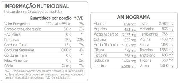 Best Whey 900g Atlhetica Chocolate Branco  - KFit Nutrition