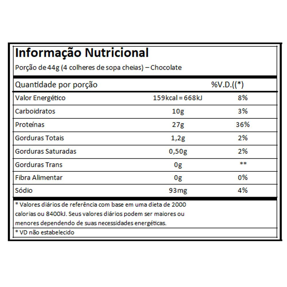 Blend Proteico Atlhetica Protein Premium - Chocolate - 1,8Kg  - KFit Nutrition