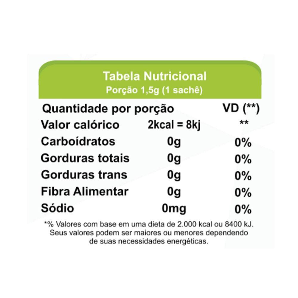 Chánical Tea-Fit 60 Saches Frutas Vermelhas e Hortelã  - KFit Nutrition