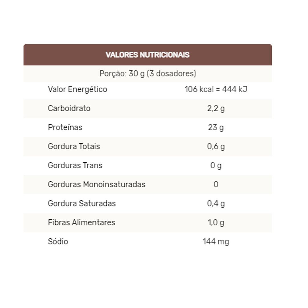 Cleanpro Whey Cacau 450g - Nutrify  - KFit Nutrition