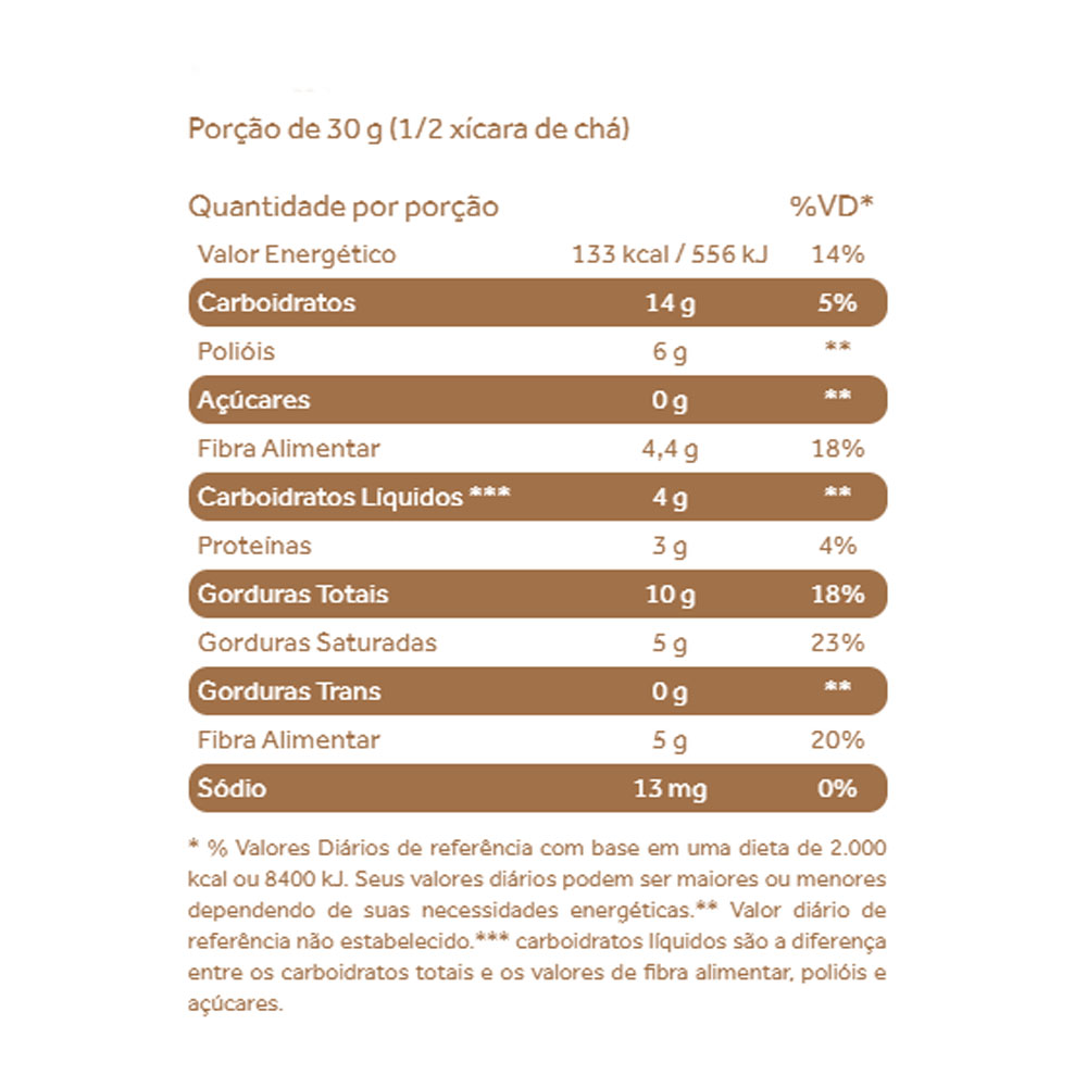 Coconut Granola Classic Vanilla 30g - Puravida  - KFit Nutrition