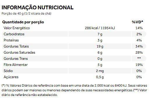 Coconut Granola Low Carb 250g - Puravida  - KFit Nutrition