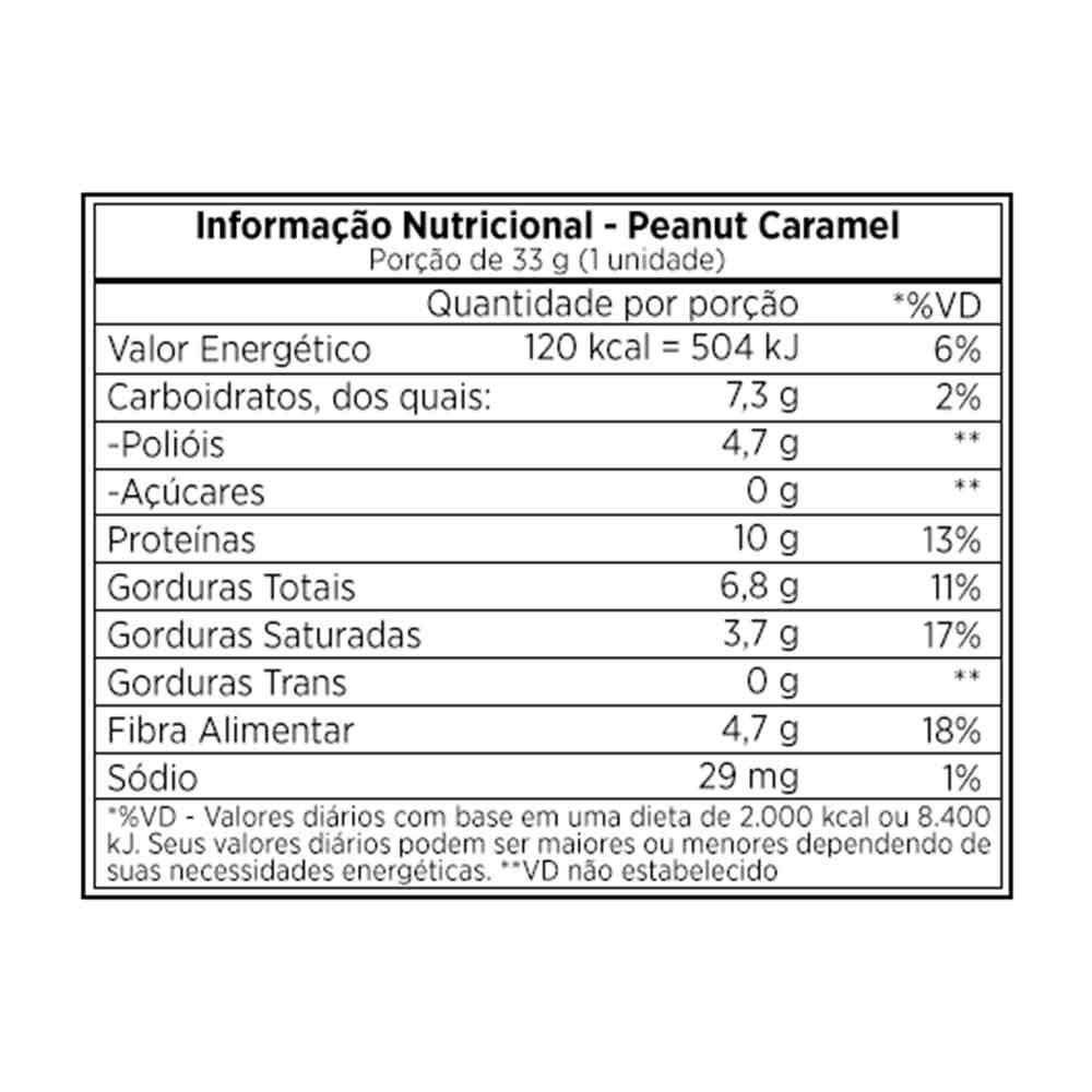 Cx 12 Un Best Whey Bar 30g Peanut Caramel - Atlhetica  - KFit Nutrition