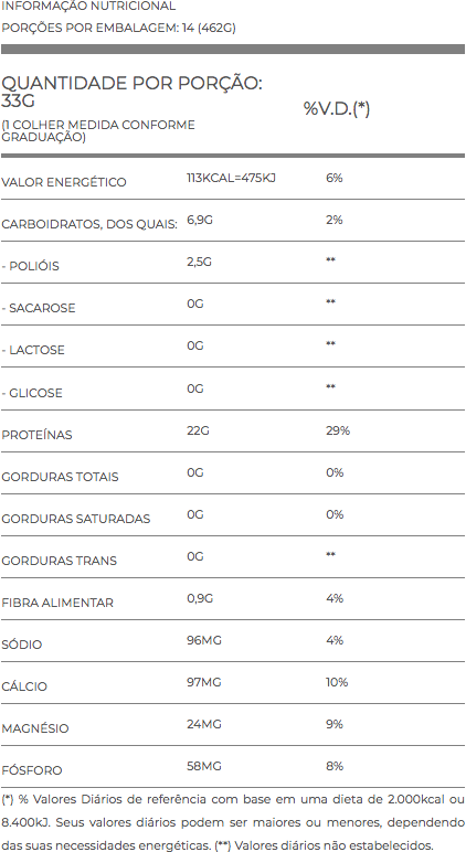 Espresso Whey 462G - Essential Nutrition  - KFit Nutrition