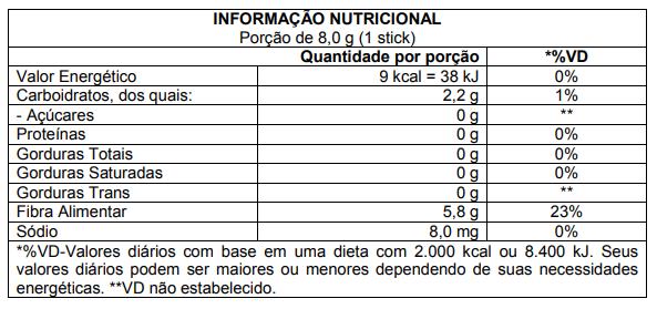 Fiberbio 160g Uva Atlhetica Nutrition  - KFit Nutrition