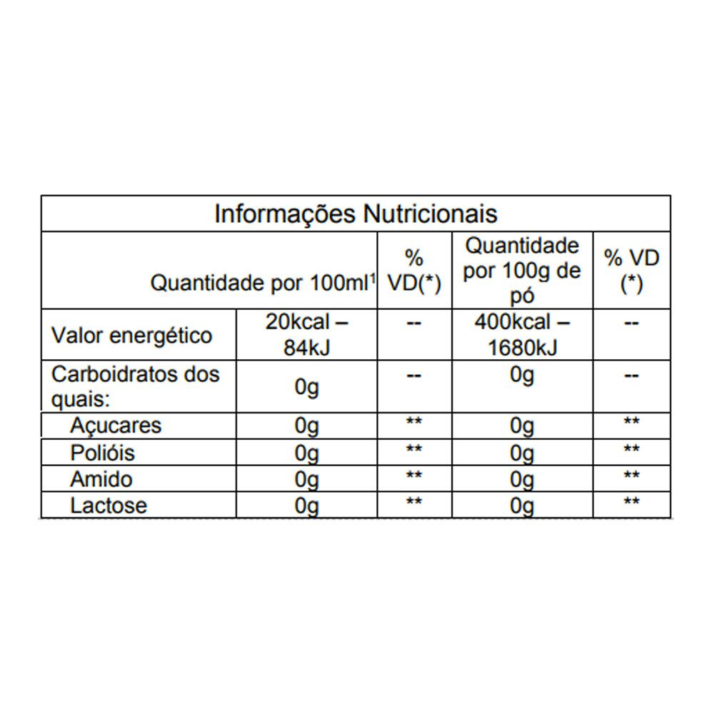 Glutamax Vitafor  - KFit Nutrition