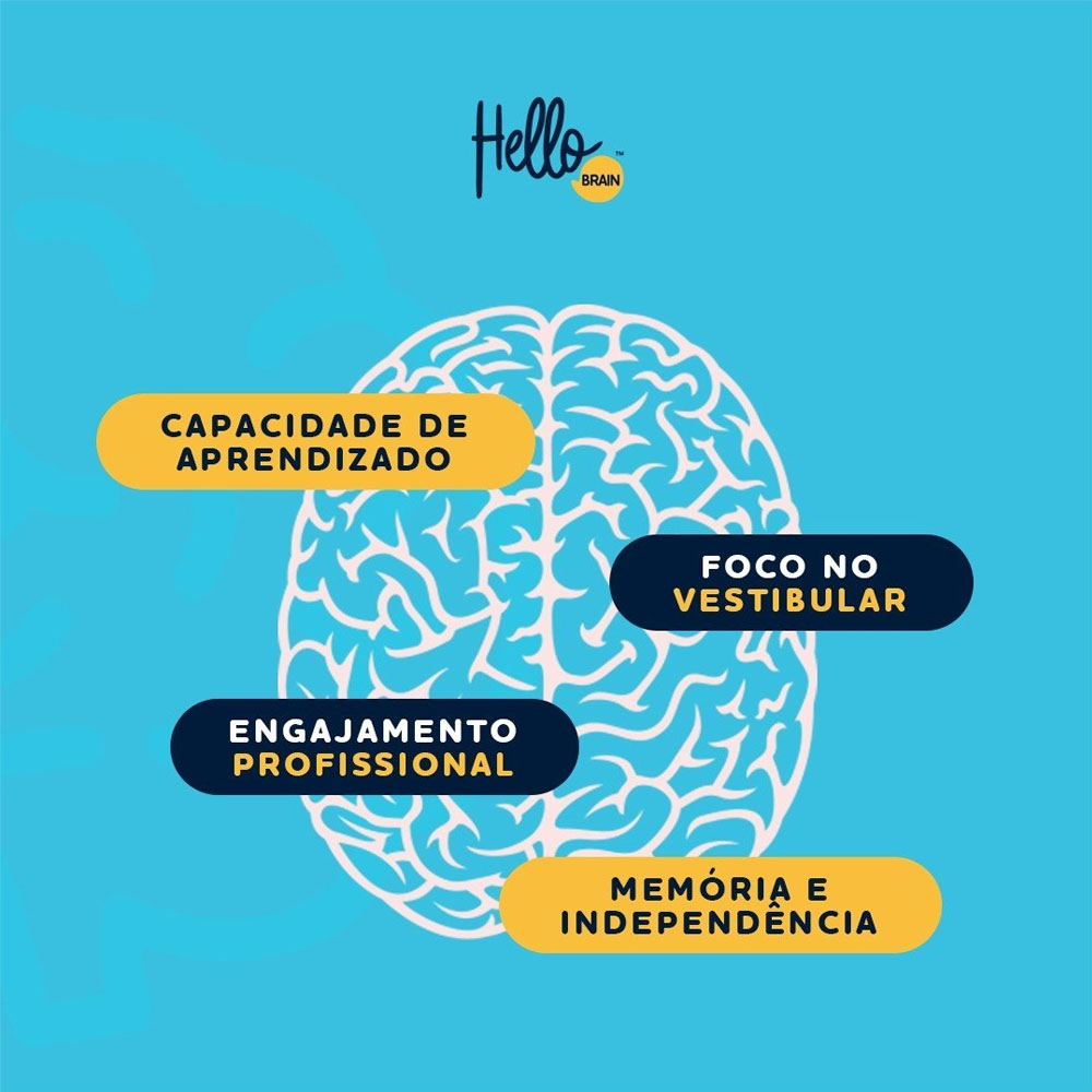 Hello Brain 30 Cáps  - KFit Nutrition