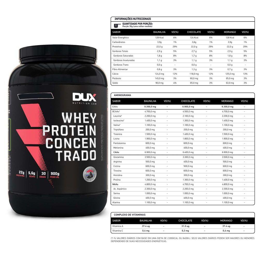 Whey Protein Concentrado Morango - Dux + Squeeze Prata  - KFit Nutrition