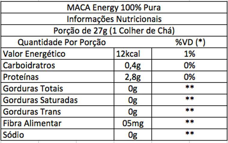 Maca Andina (Amarela) 100g Color Andina  - KFit Nutrition