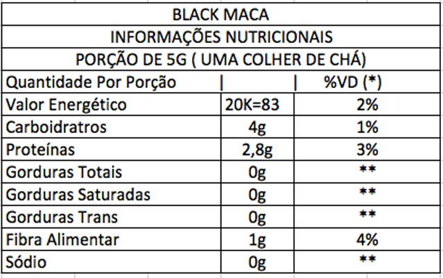 Maca Andina (Black Maca) 100G Color Andina  - KFit Nutrition