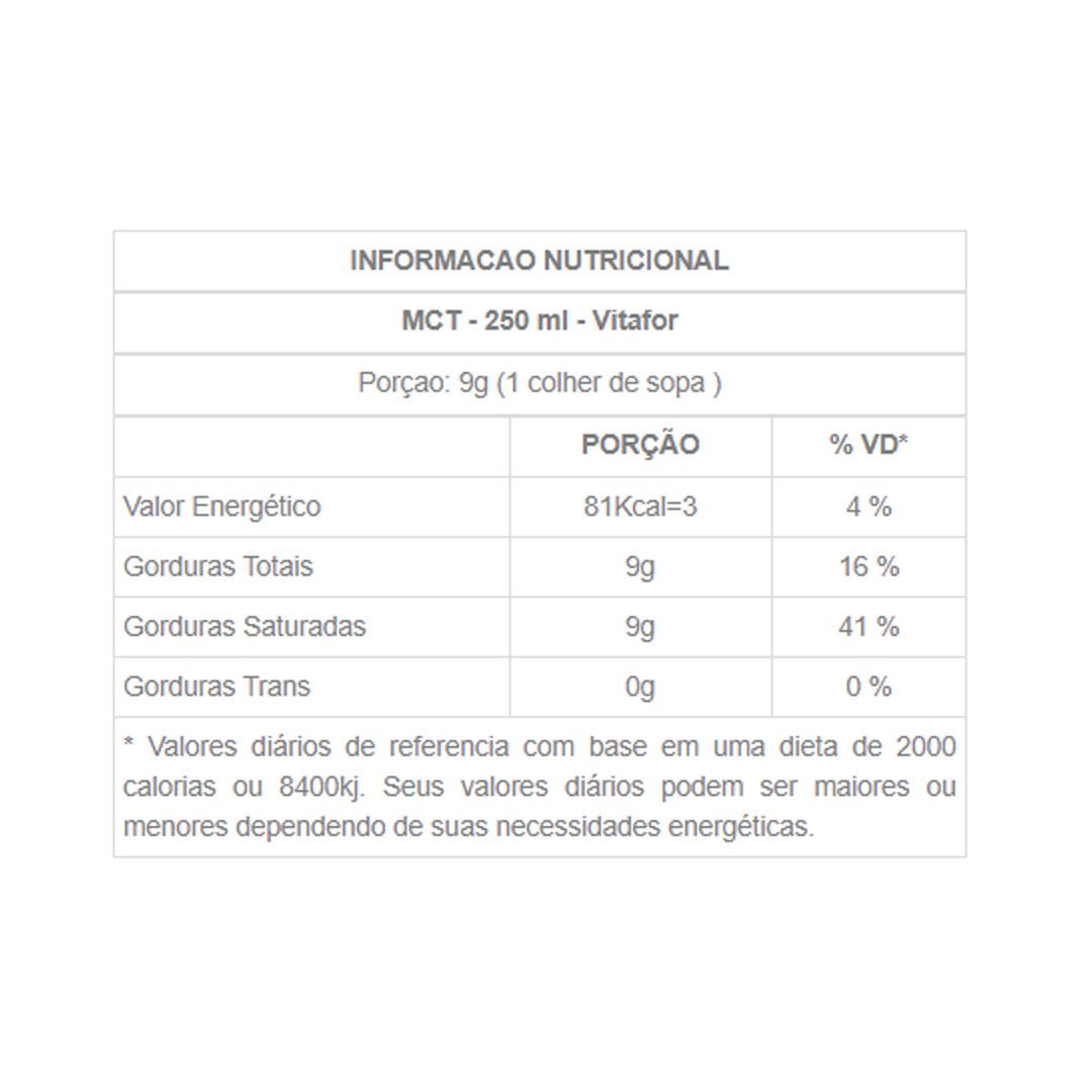 Mct C/ Age 250ml - Vitafor Clinical  - KFit Nutrition