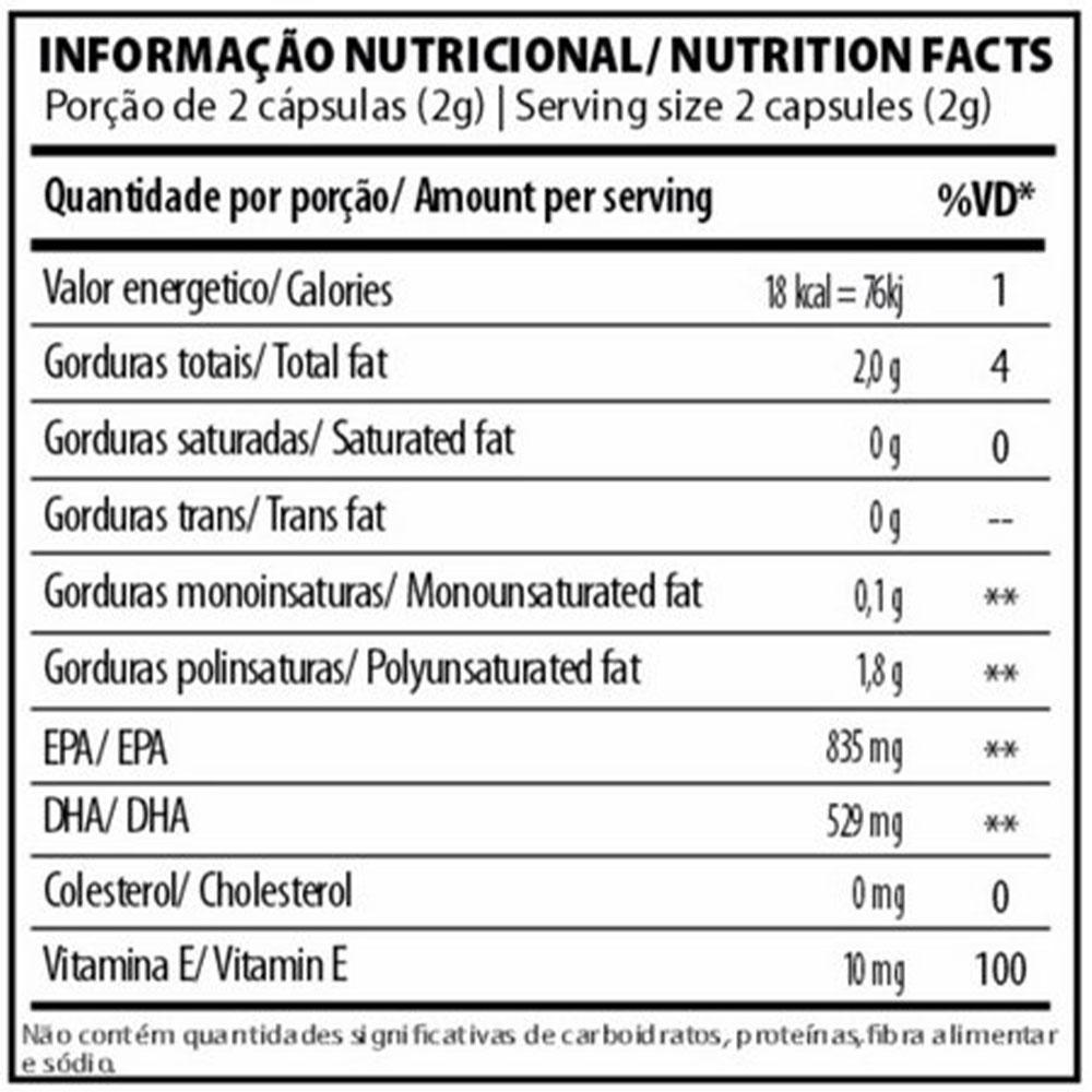 Omega Pro+ 180 Caps  Under Labz  - KFit Nutrition