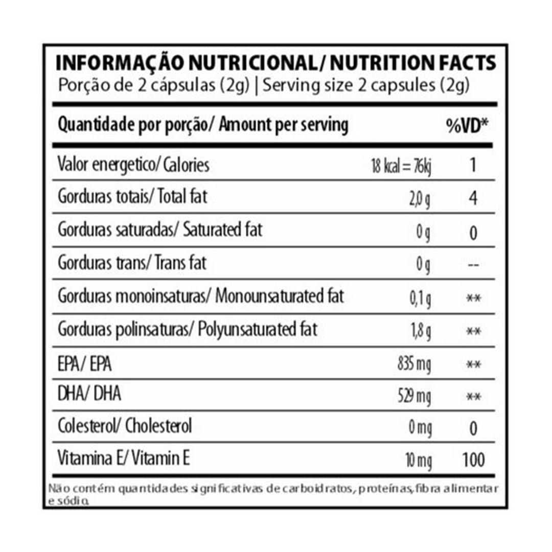 Omega Pro+ 90 Caps  Under Labz   - KFit Nutrition