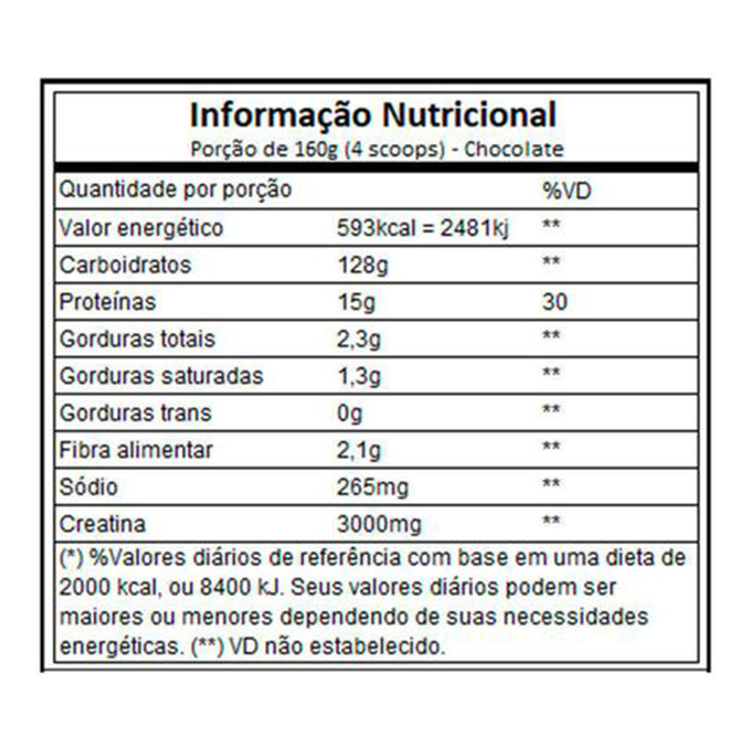 Sinister Mass 3kg Chocolate com Coco - Integral Medica  - KFit Nutrition
