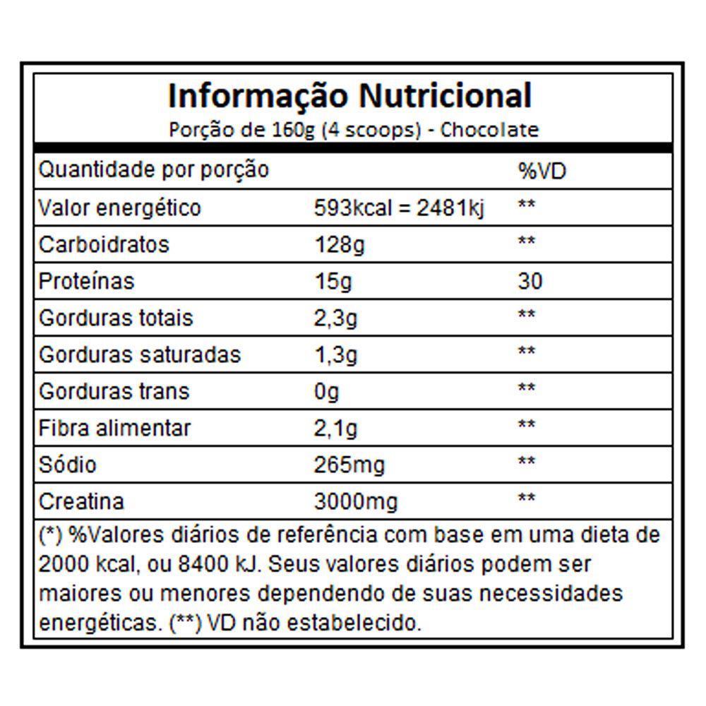 Sinister Mass 3Kg Chocolate  - Integral Medica  - KFit Nutrition