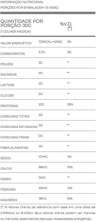 Vanilla Whey 450G Essential Nutrition  - KFit Nutrition