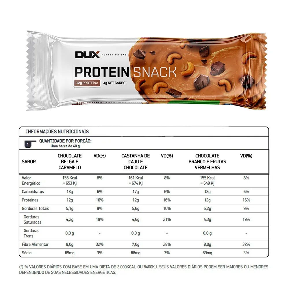 Whey Concentrado 900g Coco + Proteinsnack Castanha  - KFit Nutrition