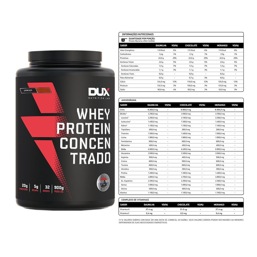 Whey Concentrado Dux 900g Cookies + Supercoffee 2.0 220g  - KFit Nutrition