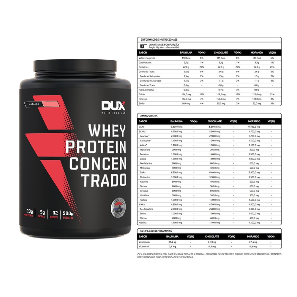 Whey Protein Concentrado 900g Morango + Coqueteleira  - KFit Nutrition