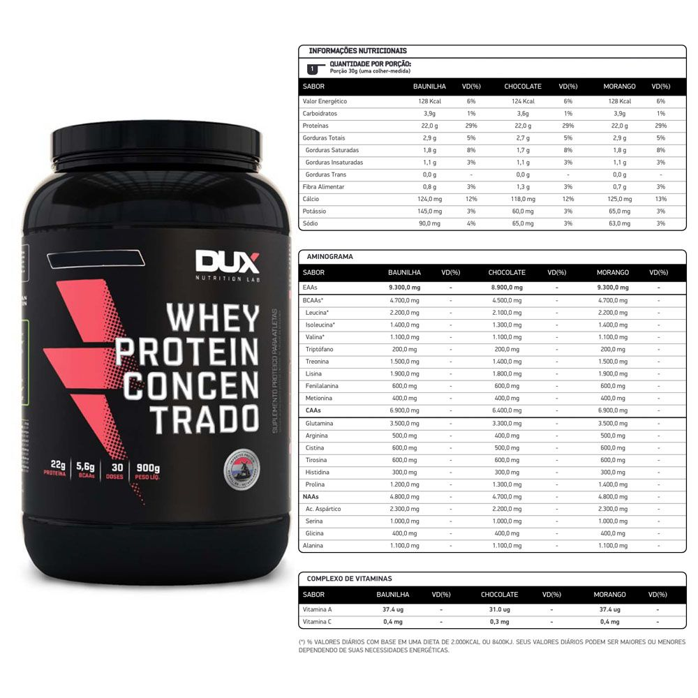 Whey Protein Concentrado Cookies and Cream 900g Dux  - KFit Nutrition