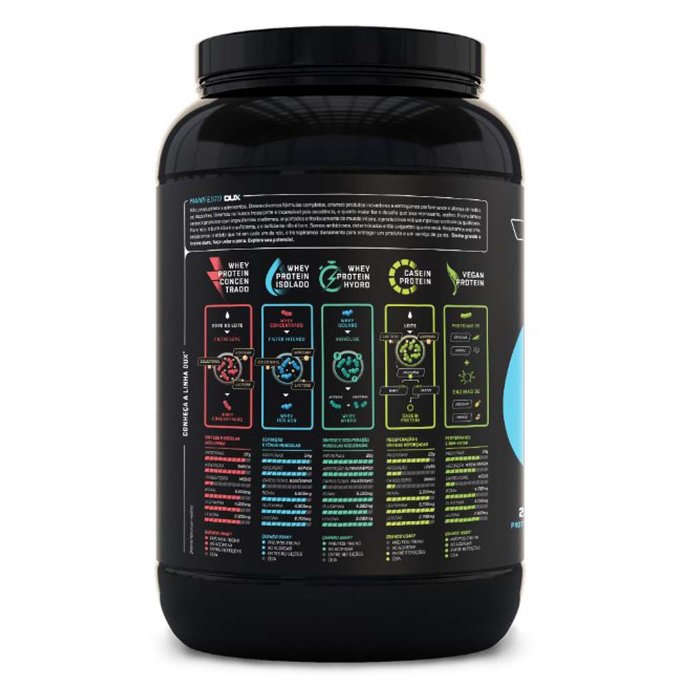 Whey Protein Isolado Morango  900g - Dux  - KFit Nutrition