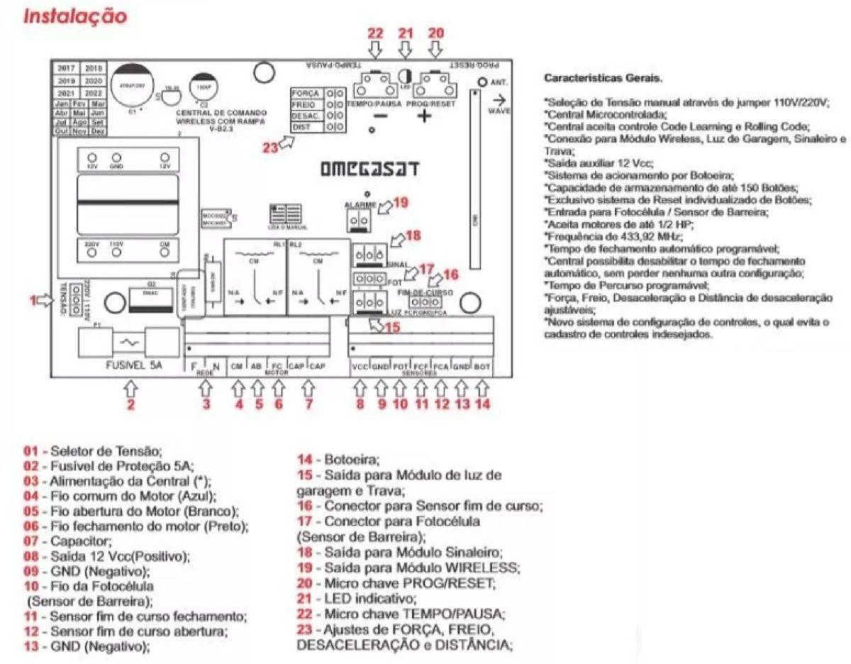 Central De Comando ( Placa De Portão ) Omegasat