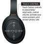 Fone de Ouvido Sony Wireless Over-ear Cancelamento de Ruidos e Microfone WH-1000XM4 OEM