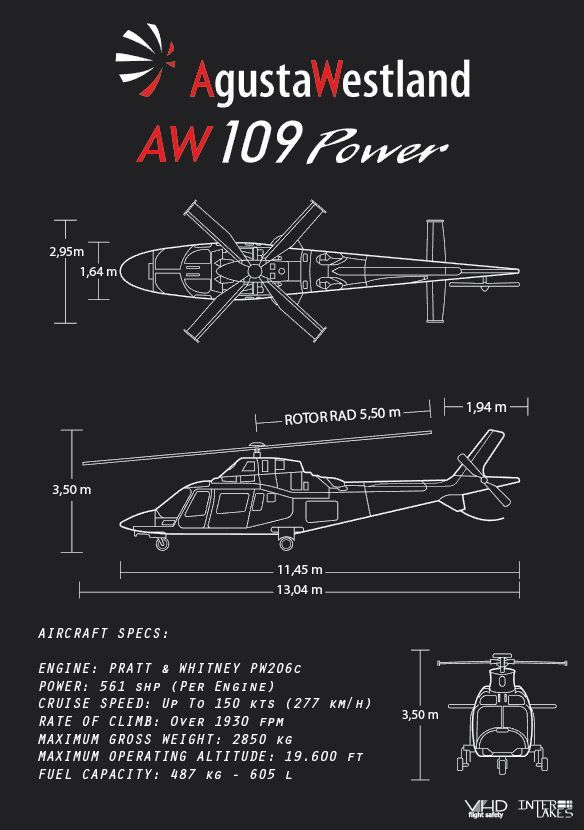 AW 109POWER