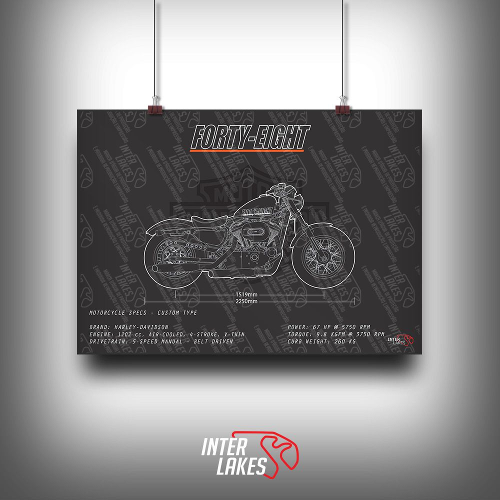 QUADRO/POSTER HARLEY-DAVIDSON FORTY EIGHT 2014