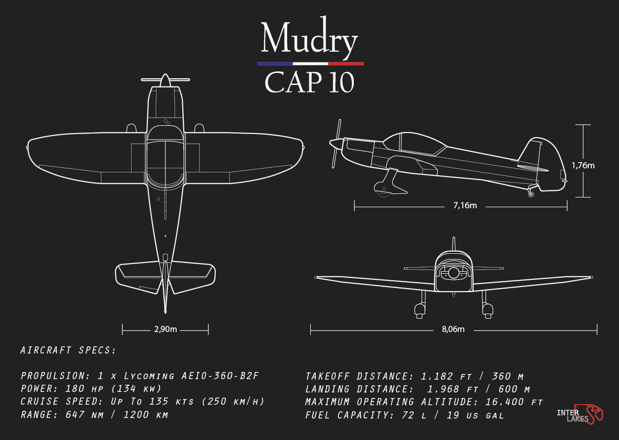 MUDRY CAP 10