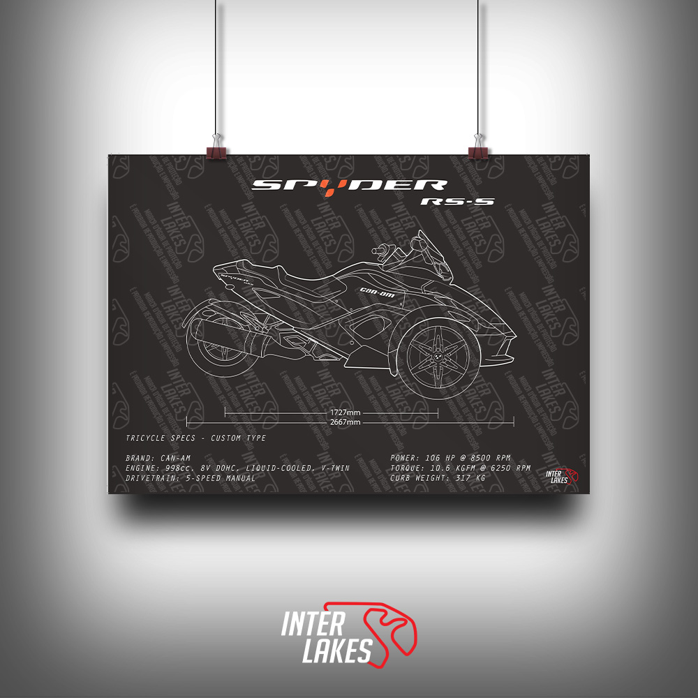 QUADRO/POSTER CAN AM SPYDER RS-S 2010