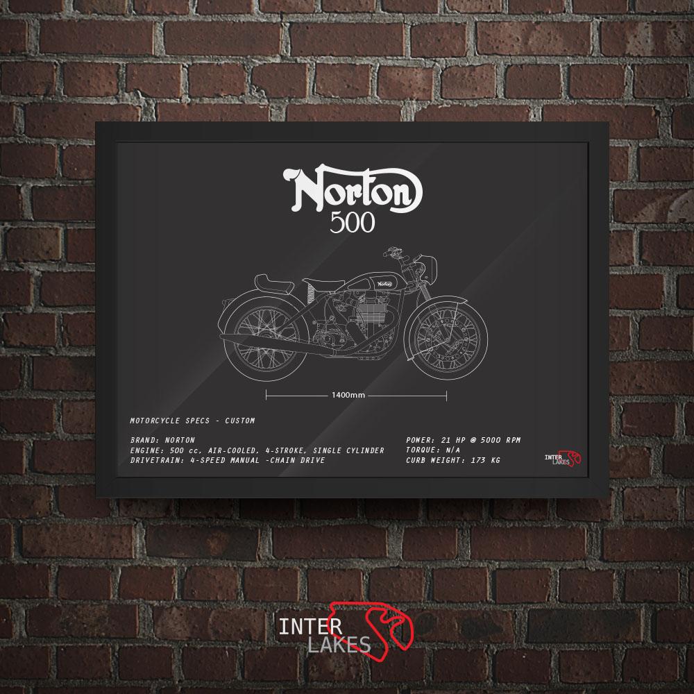 QUADRO/POSTER NORTON 500 1948