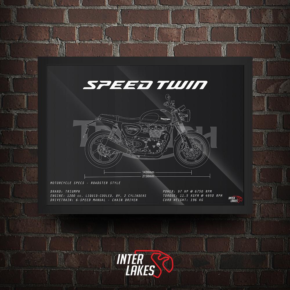 QUADRO/POSTER TRIUMPH SPEED TWIN 2020