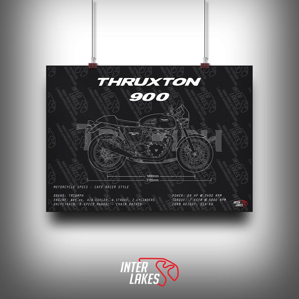 QUADRO/POSTER TRIUMPH THRUXTON 900