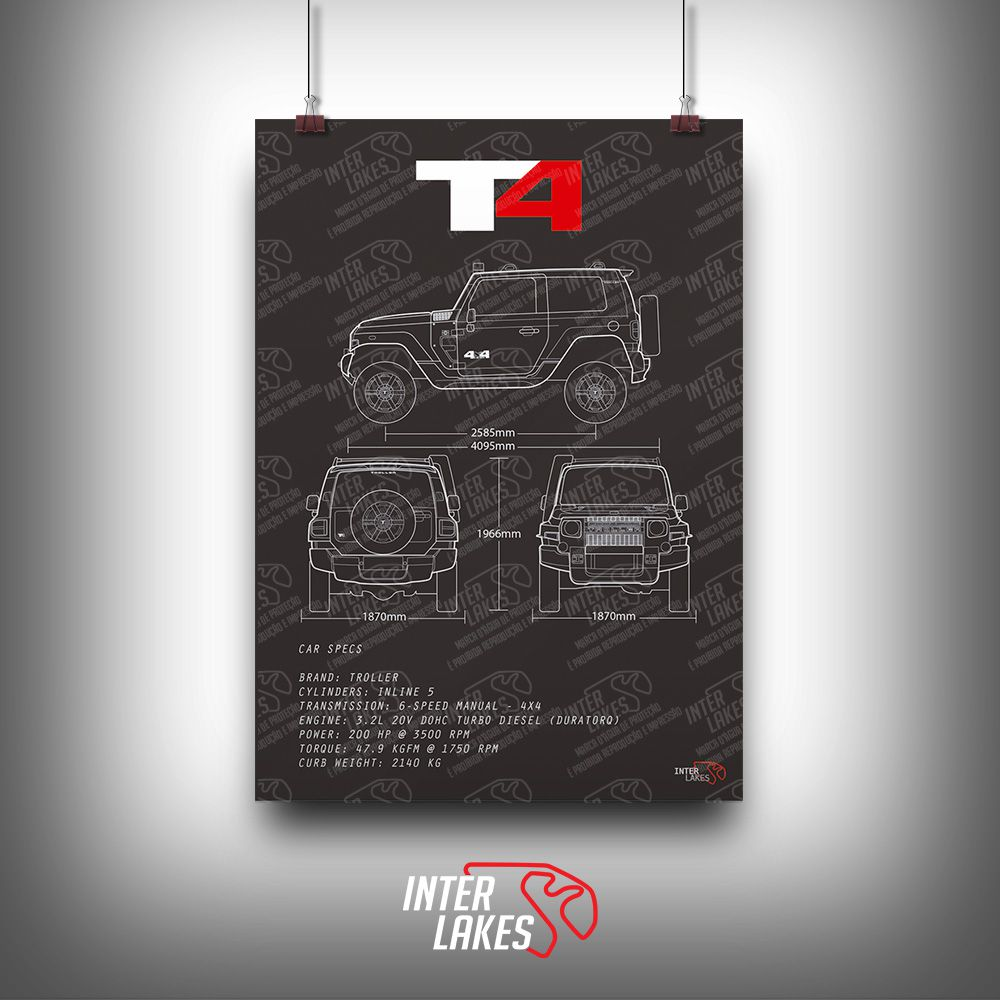 QUADRO/POSTER TROLLER T4 2015