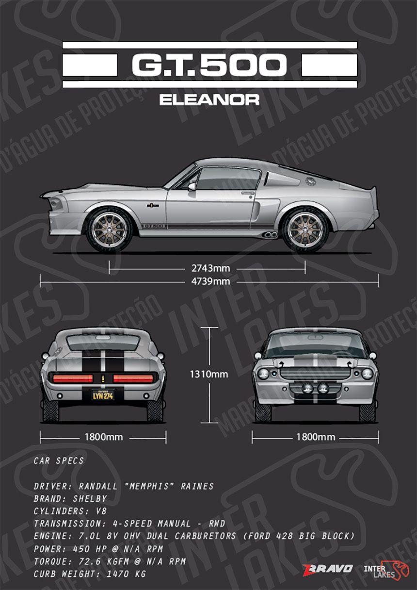 SHELBY MUSTANG GT500 ELEANOR - 60 SEGUNDOS