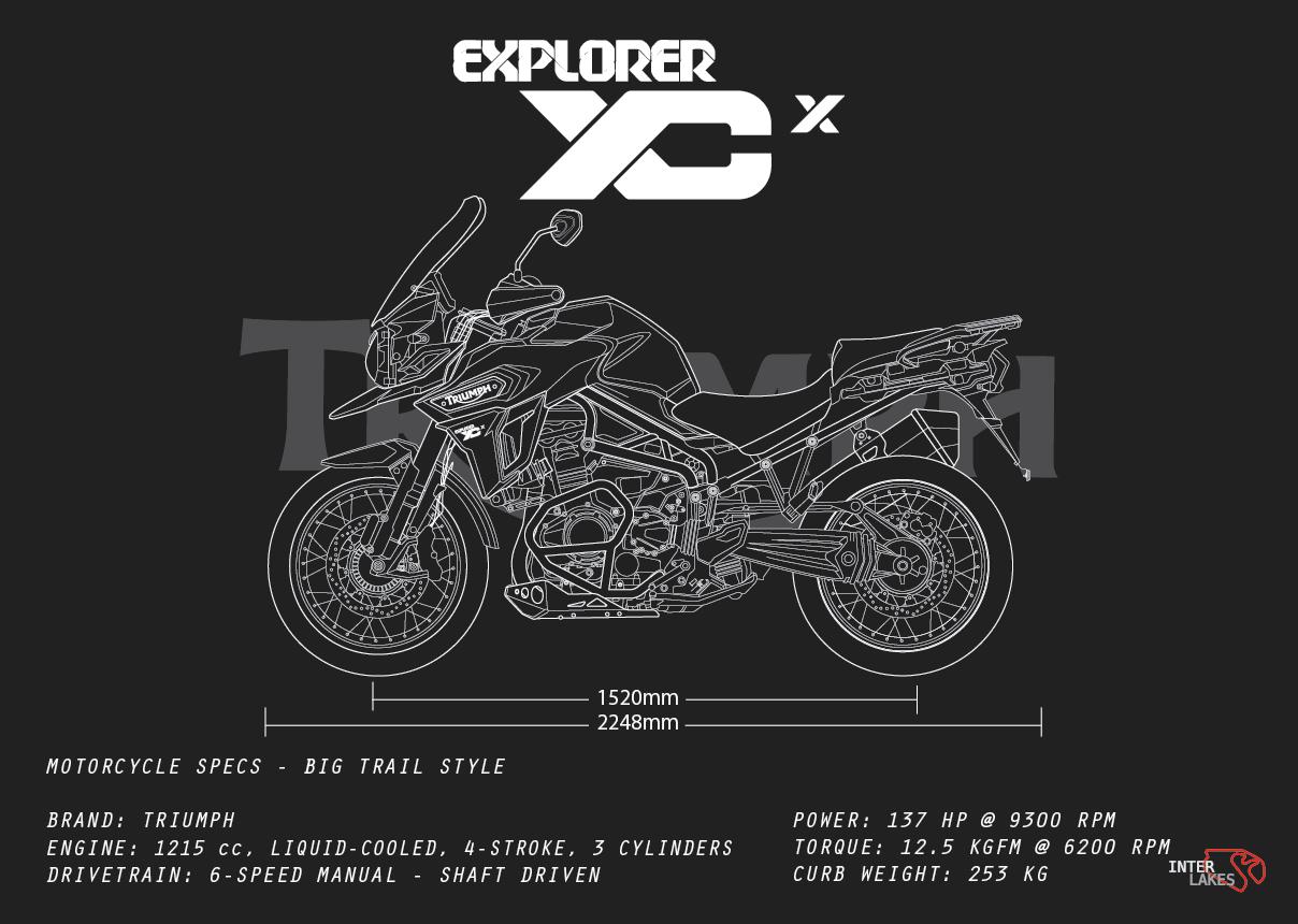 TRIUMPH EXPLORER XCX