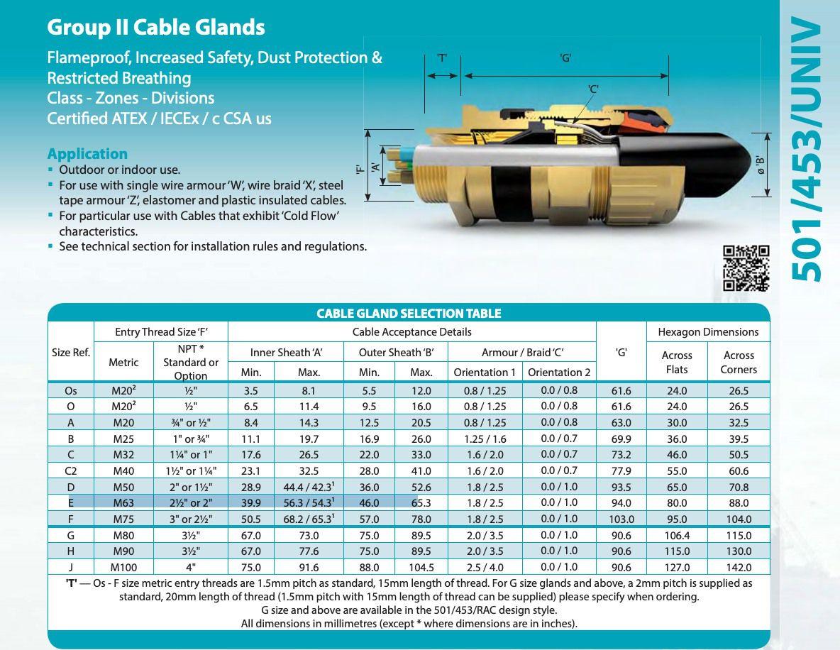 Prensa Cabo Industrial Hawke M20 Os Latao Niquelado 153/UNIV/OS/M20