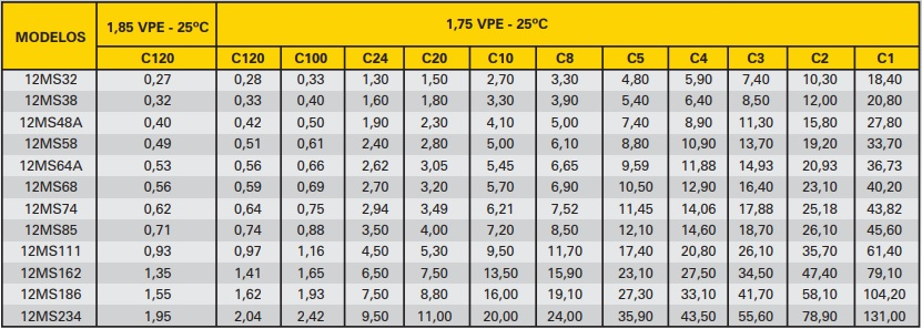 Bateria Estacionária Moura Solar 12MS111 (105Ah)