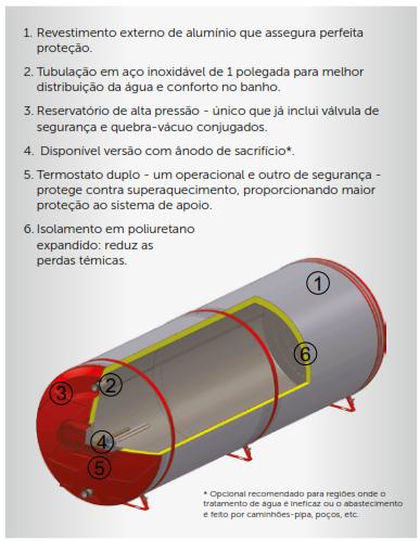 Boiler Alta Pressão com ânodo Heliotek MKPA 500 Litros