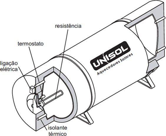 Boiler Alta Pressão Unisol 3000 Litros (Modelo 760)