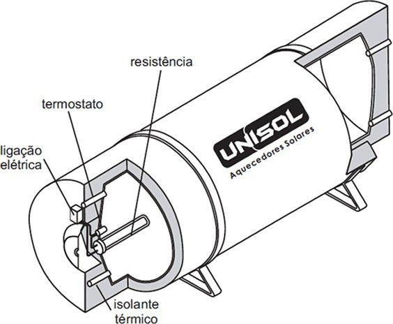 Boiler Baixa Pressão Unisol 1500 Litros